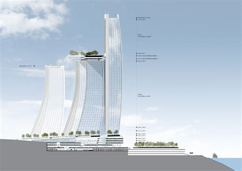 Chongqing Chaotianmen by Safdie Architects